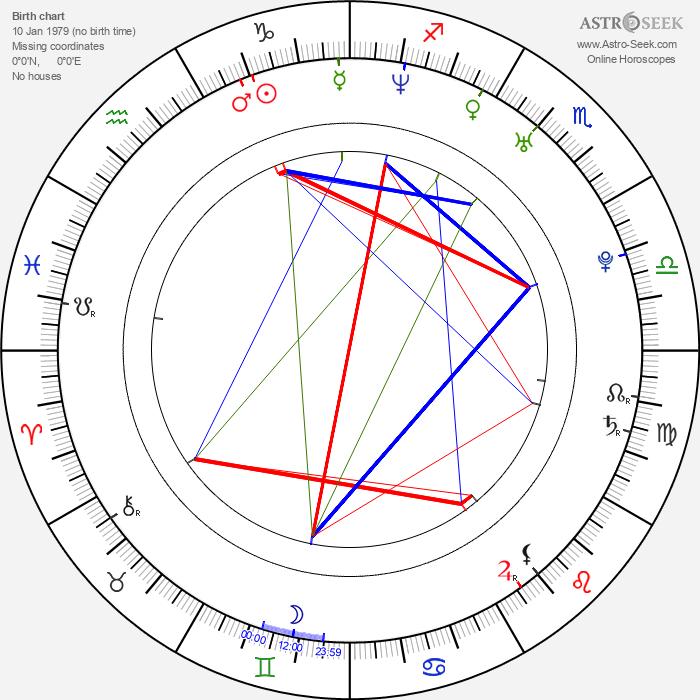 Francesca Piccinini - Astrology Natal Birth Chart