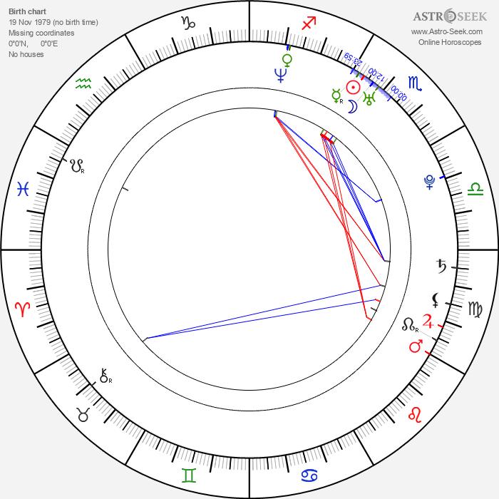 Francesco Arca - Astrology Natal Birth Chart