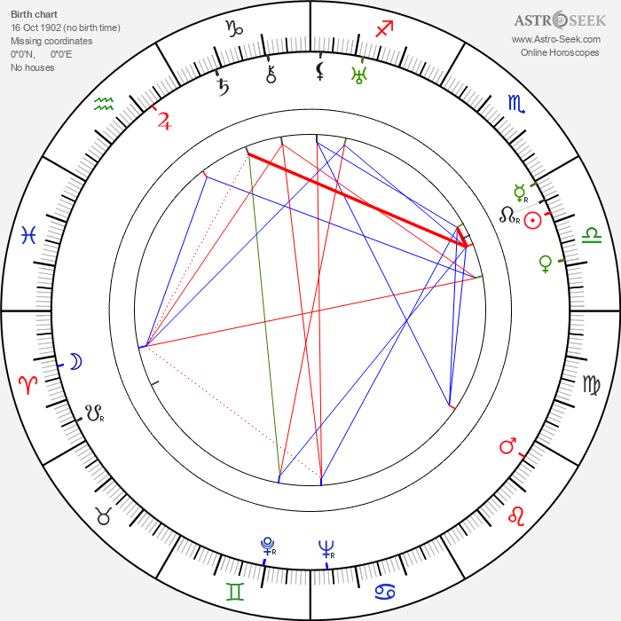 Francesco De Robertis - Astrology Natal Birth Chart