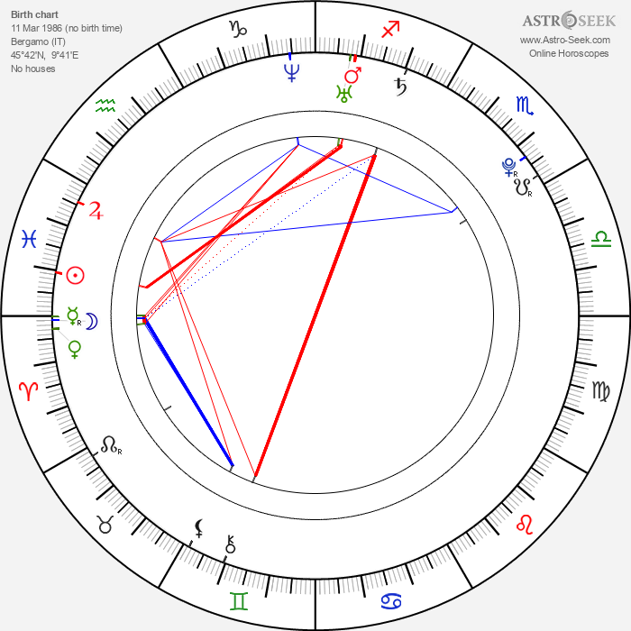 Francesco Erba - Astrology Natal Birth Chart