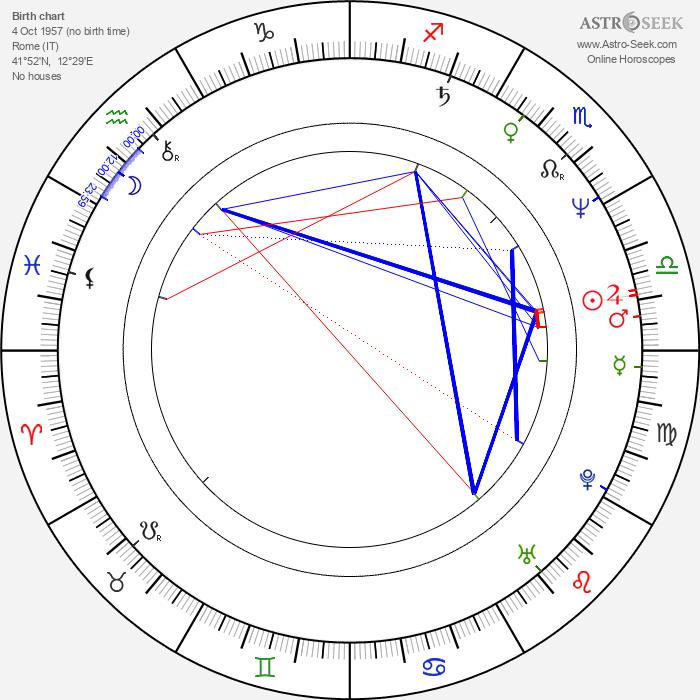 Francesco Marcucci - Astrology Natal Birth Chart