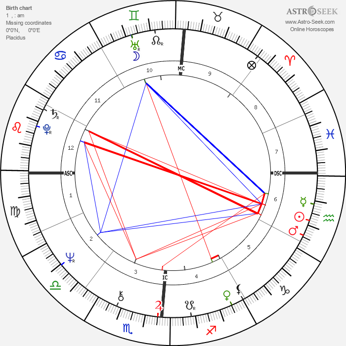 Francesco Musotto - Astrology Natal Birth Chart