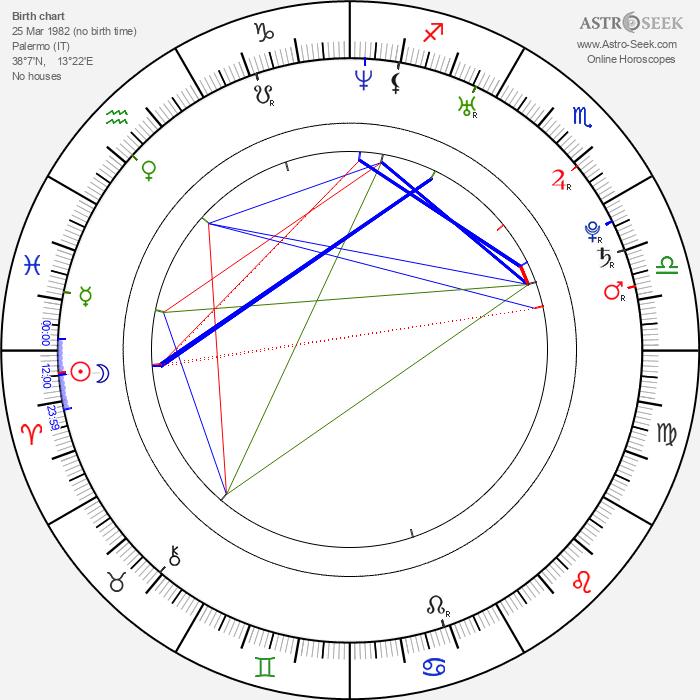 Francesco Scianna - Astrology Natal Birth Chart