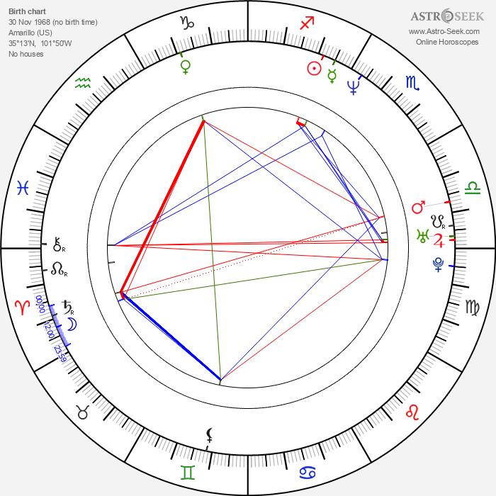 Francie Swift - Astrology Natal Birth Chart