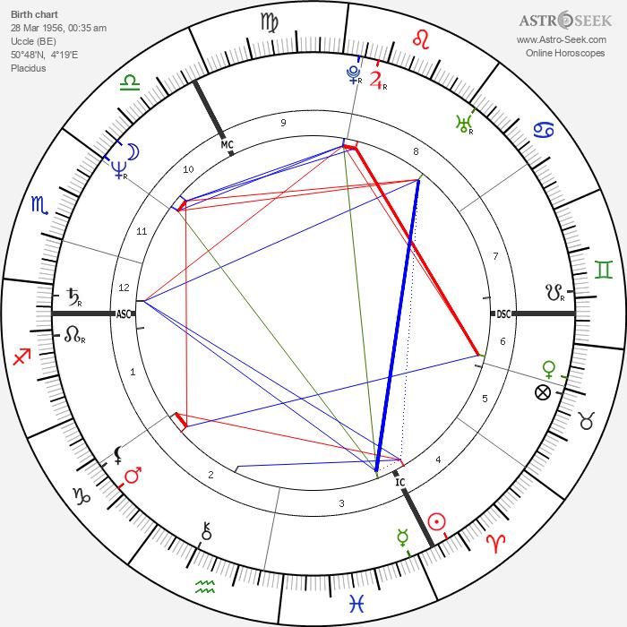Francine Levy - Astrology Natal Birth Chart