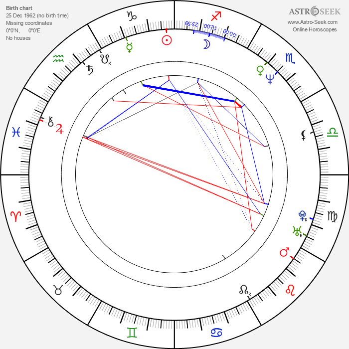 Francis Dunnery - Astrology Natal Birth Chart