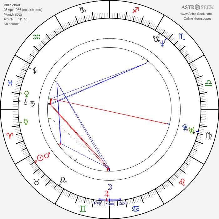 Francis Fulton-Smith - Astrology Natal Birth Chart