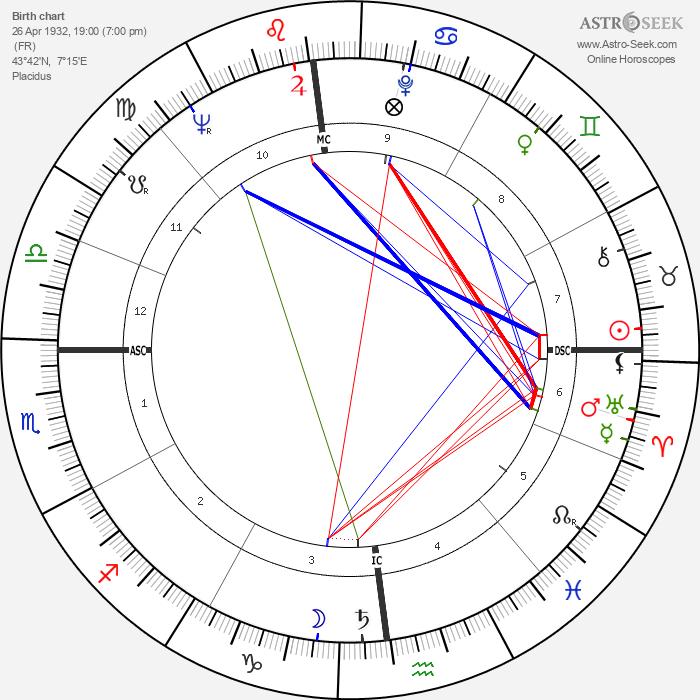 Francis Lai - Astrology Natal Birth Chart