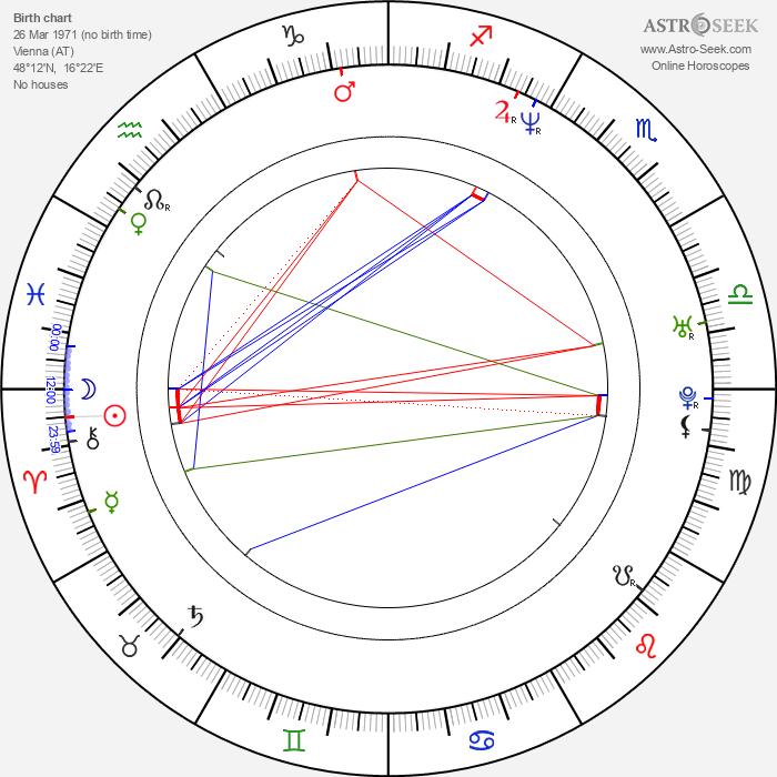 Francis Lawrence - Astrology Natal Birth Chart