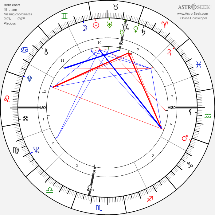 Francis R. Scobee - Astrology Natal Birth Chart