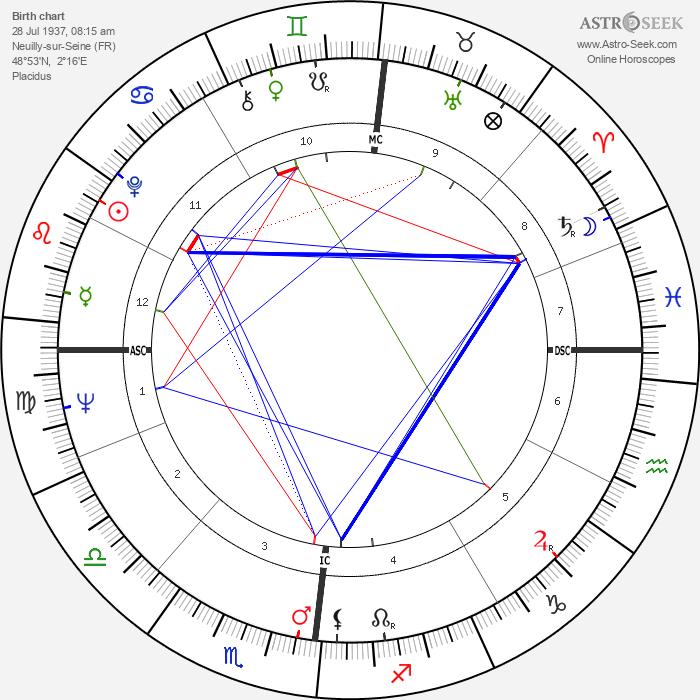 Francis Veber - Astrology Natal Birth Chart