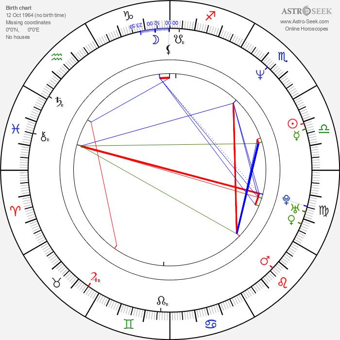 Francisco Gattorno - Astrology Natal Birth Chart