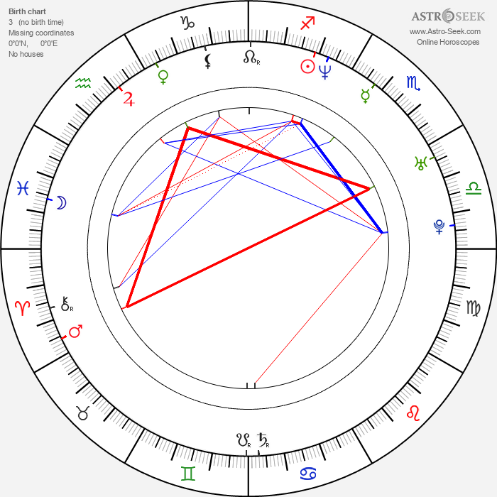 Francisco Islas - Astrology Natal Birth Chart