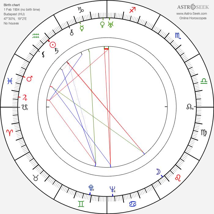 Franciska Gaal - Astrology Natal Birth Chart