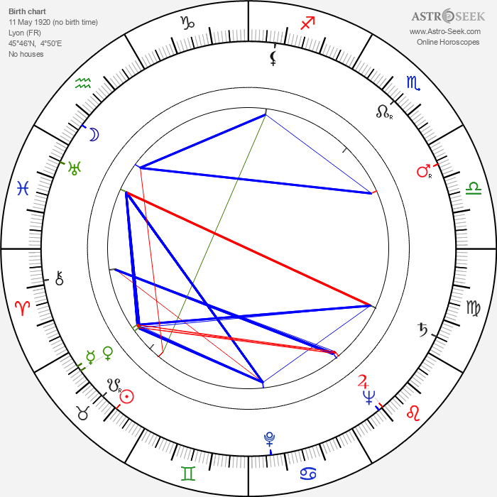 Franck Barcellini - Astrology Natal Birth Chart