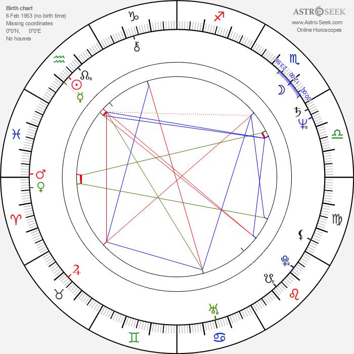 Franck Capillery - Astrology Natal Birth Chart