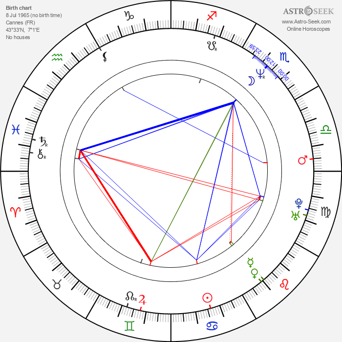 Franck Neel - Astrology Natal Birth Chart