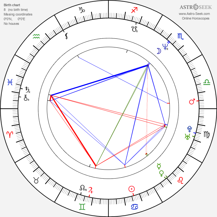 Franck Neel - Astrology Natal Birth Chart