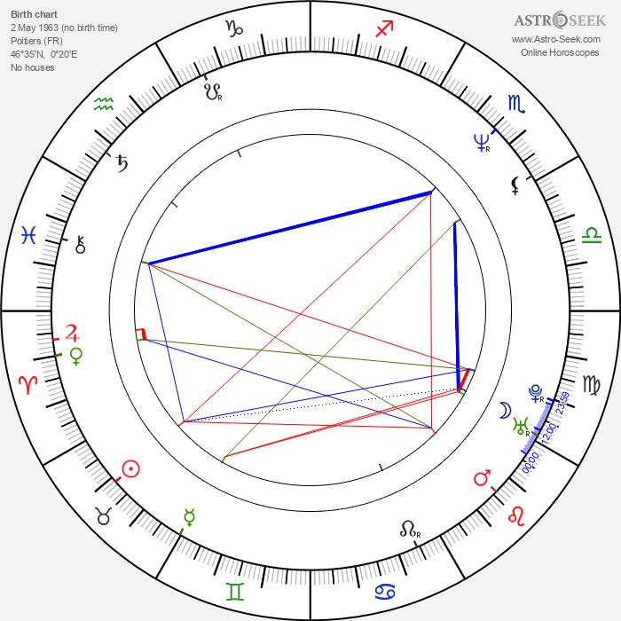 Franck Proust - Astrology Natal Birth Chart