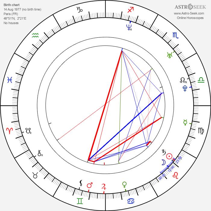 Franck Richard - Astrology Natal Birth Chart