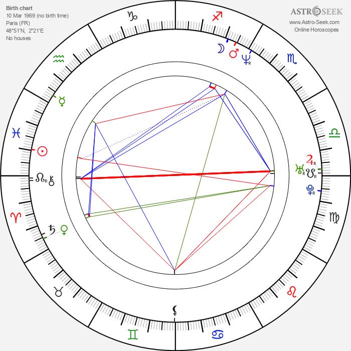 Franck Sforza - Astrology Natal Birth Chart