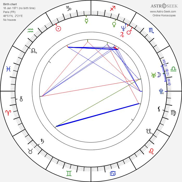 Franck Vestiel - Astrology Natal Birth Chart