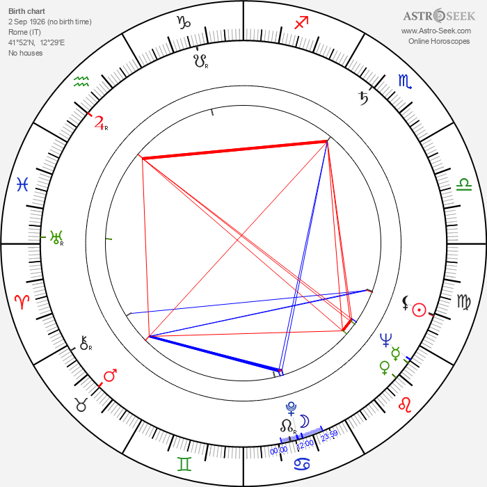Franco Prosperi - Astrology Natal Birth Chart
