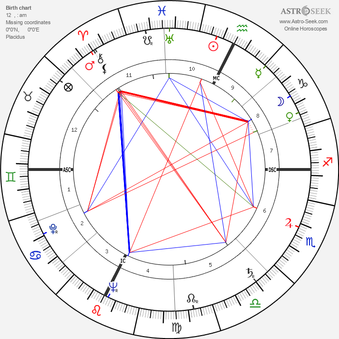 Franco Zeffirelli - Astrology Natal Birth Chart