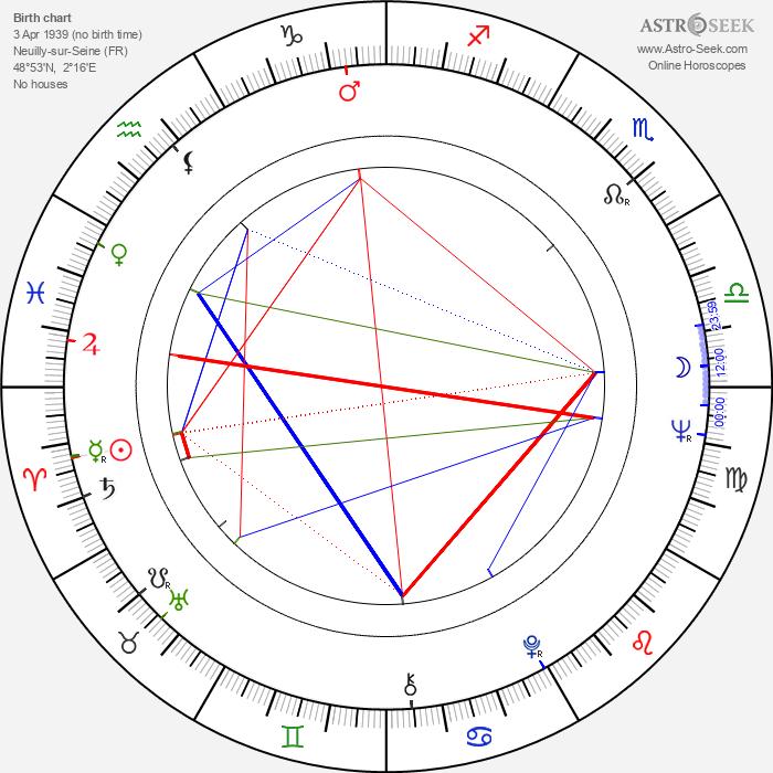François de Roubaix - Astrology Natal Birth Chart