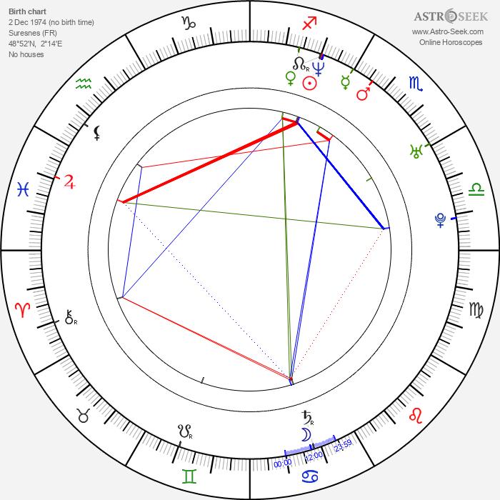 François-Eudes Chanfrault - Astrology Natal Birth Chart