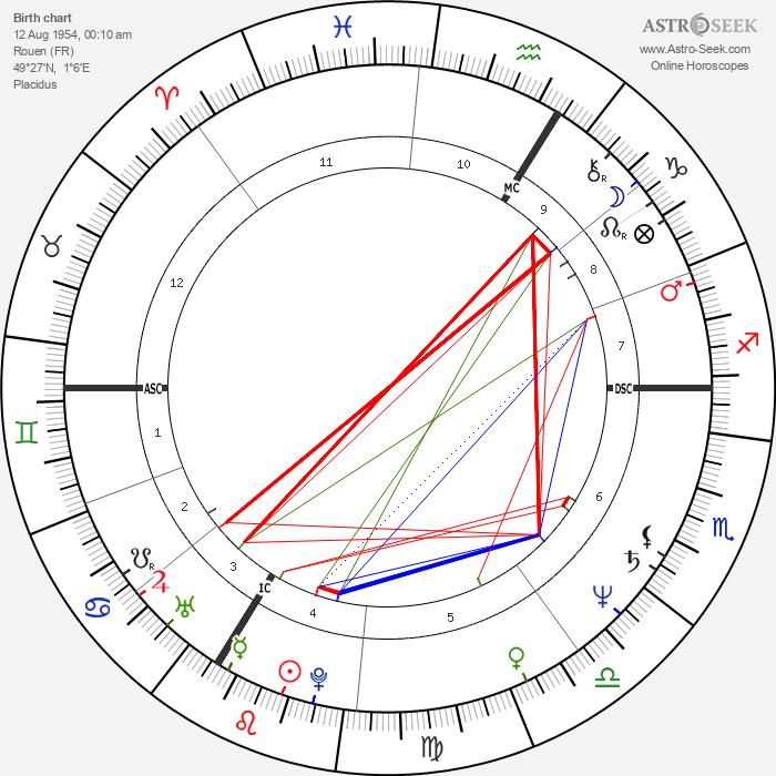 François Hollande - Astrology Natal Birth Chart