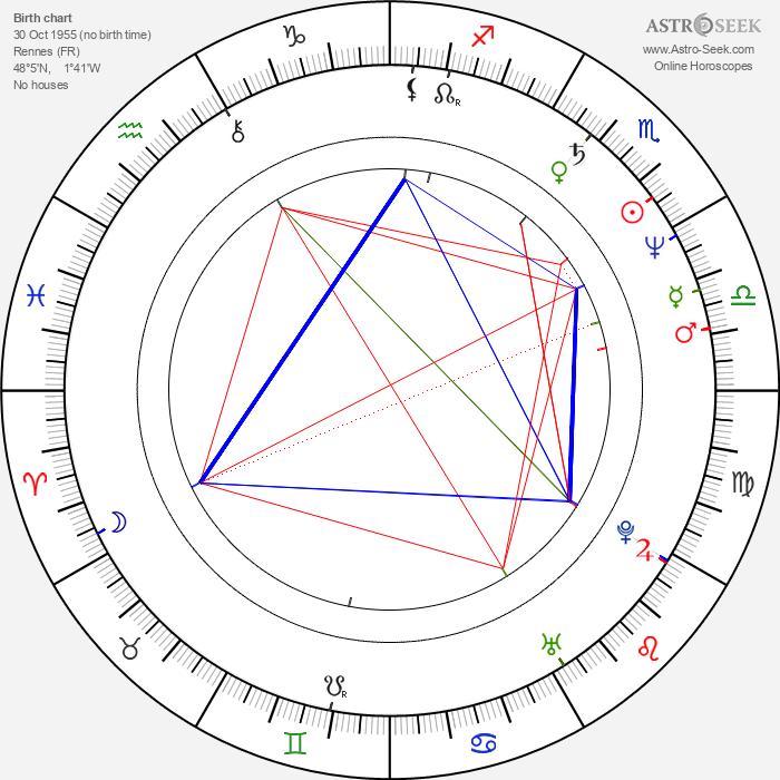 François Le Roux - Astrology Natal Birth Chart