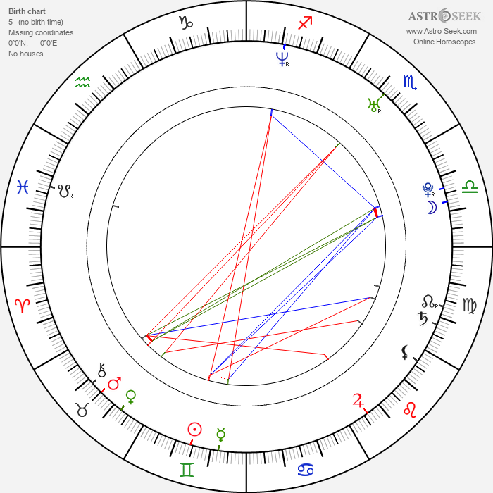 François Sagat - Astrology Natal Birth Chart