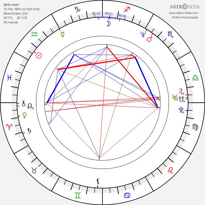 François Verster - Astrology Natal Birth Chart