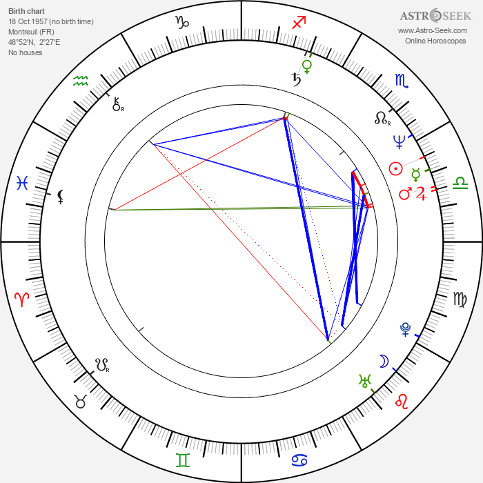 Françoise Pinkwasser - Astrology Natal Birth Chart