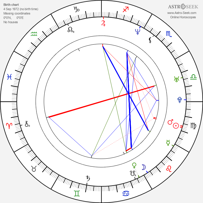 Françoise Yip - Astrology Natal Birth Chart