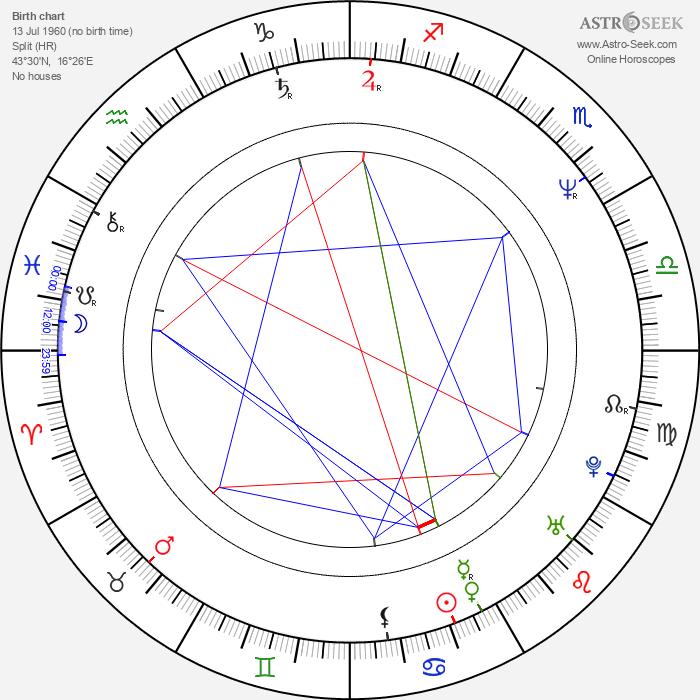 Frane Perisin - Astrology Natal Birth Chart