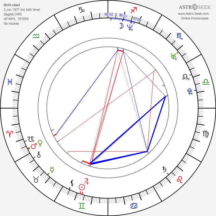 Franjo Dijak - Astrology Natal Birth Chart