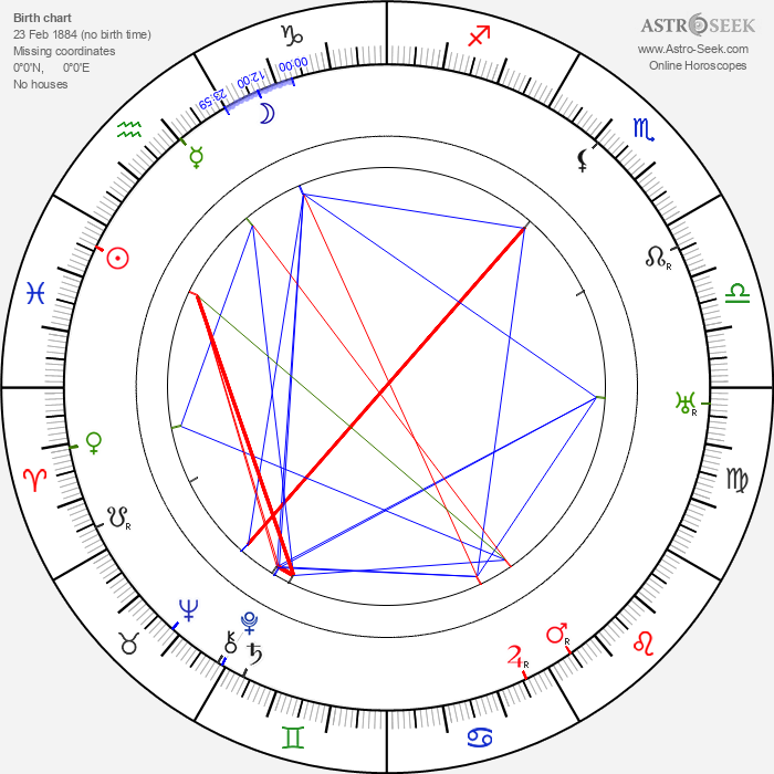 Frank Cellier - Astrology Natal Birth Chart