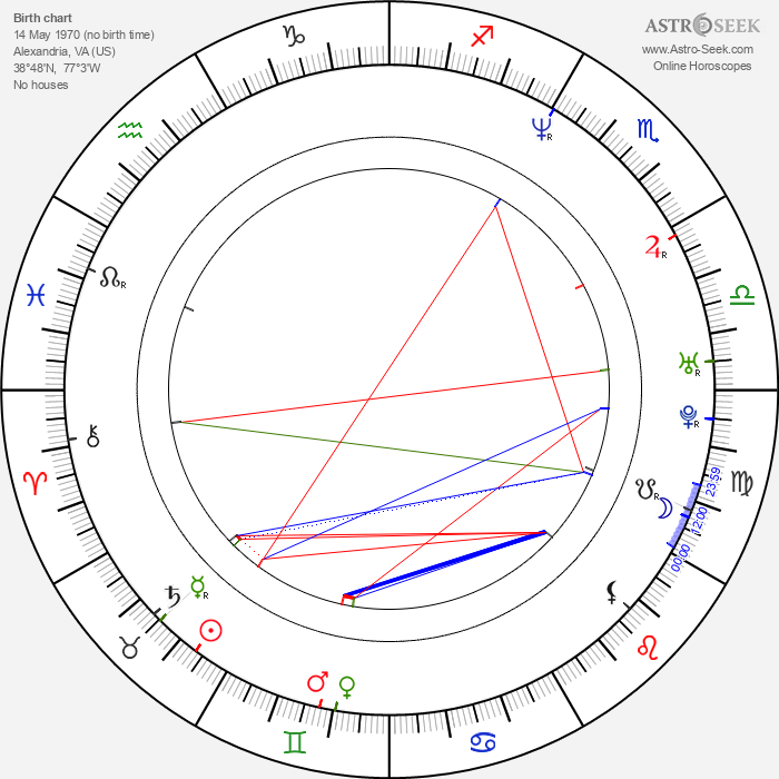Frank Cohen - Astrology Natal Birth Chart