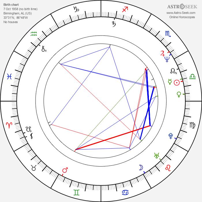 Frank Deal - Astrology Natal Birth Chart