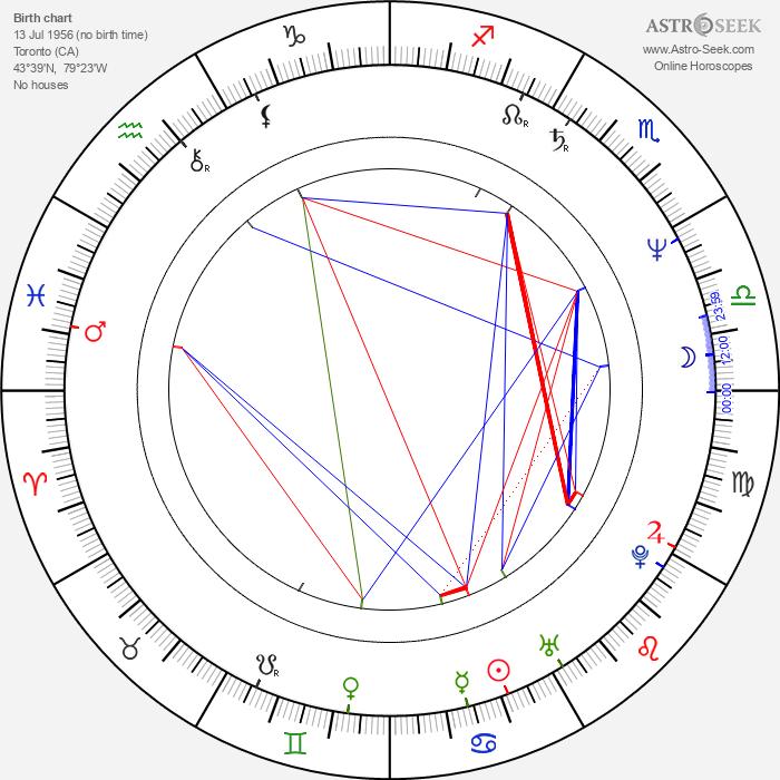 Frank Dux - Astrology Natal Birth Chart