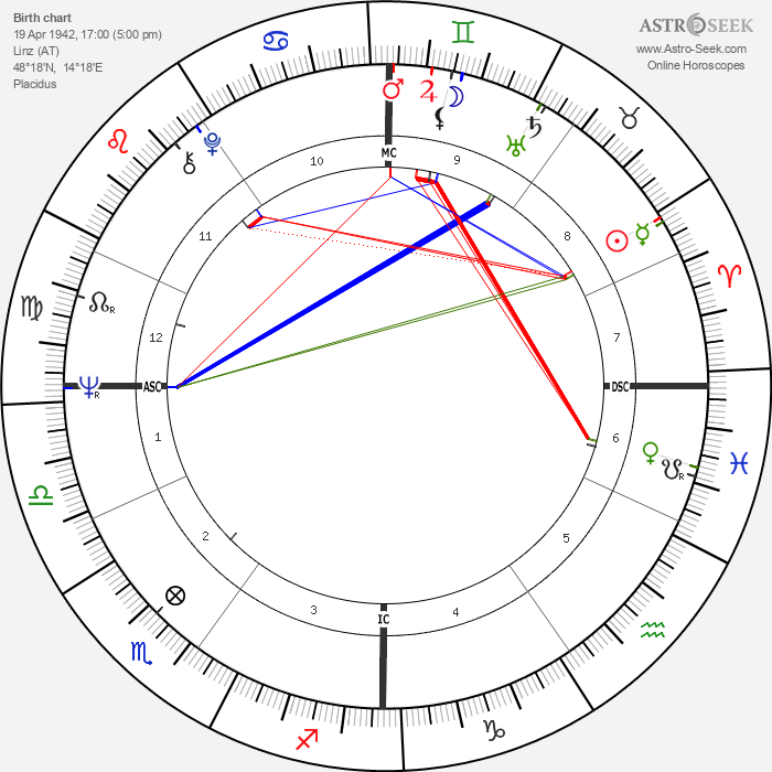 Frank Elstner - Astrology Natal Birth Chart