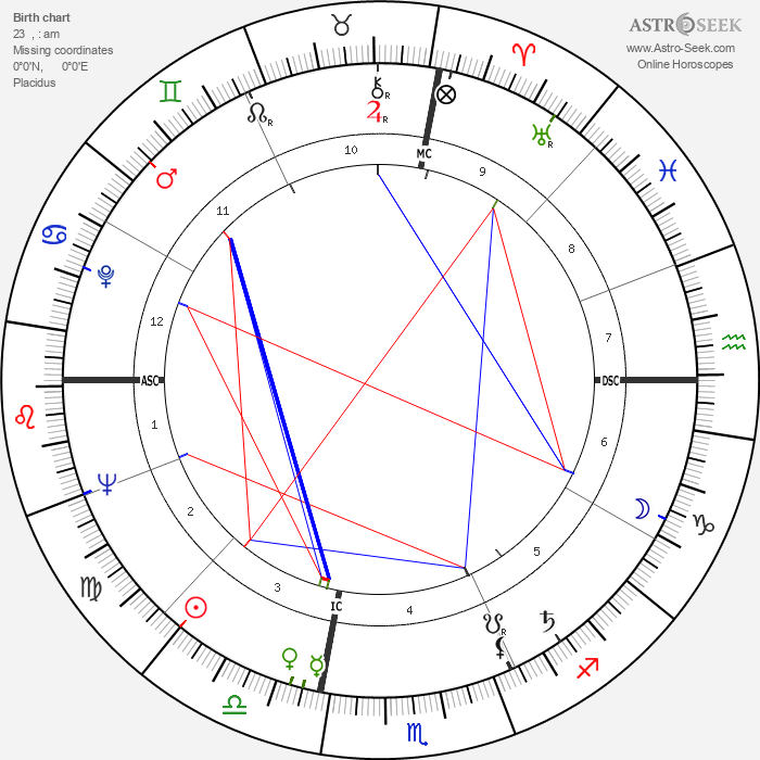 Frank Foster - Astrology Natal Birth Chart