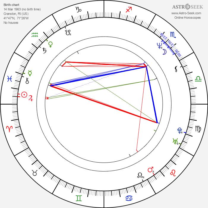 Frank Gerrish - Astrology Natal Birth Chart