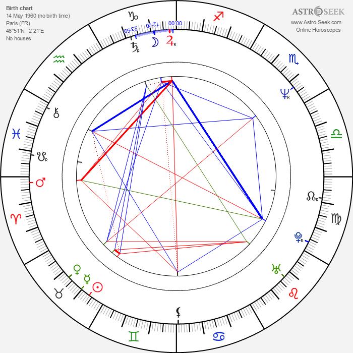 Frank Henry - Astrology Natal Birth Chart