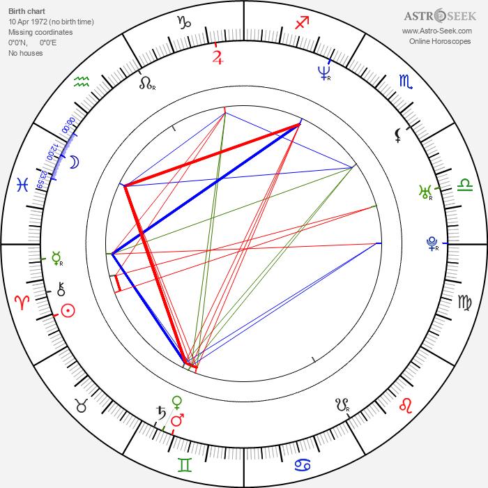 Frank Lammers - Astrology Natal Birth Chart