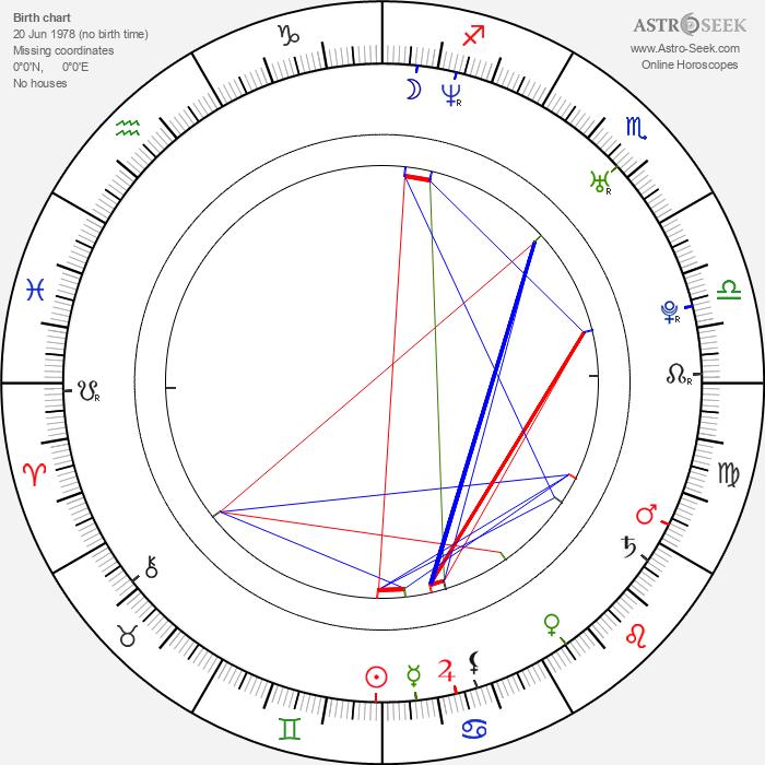 Frank Lampard - Astrology Natal Birth Chart