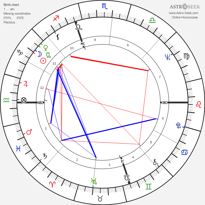 Frank Langella - Astrology Natal Birth Chart