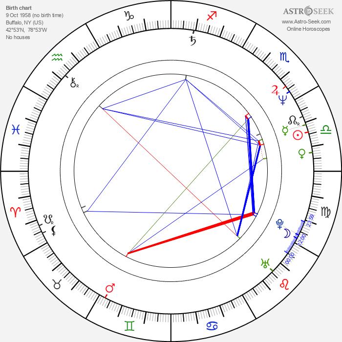 Frank Mancuso Jr. - Astrology Natal Birth Chart